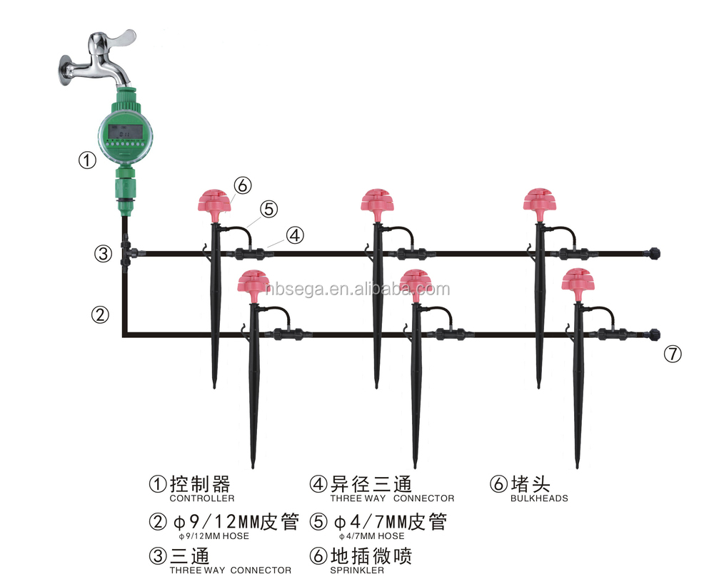work Engineering Diagram likewise Click Drip Automatic Watering System And 60196178118 as well Goulds Jet Pump Diagram additionally Irrigation Valve Installation Details also Submersible Well Pump Wiring Diagram. on irrigation systems control box diagram