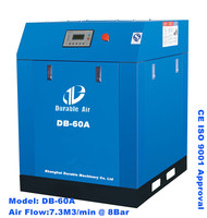Durable Screw type big red air compressor