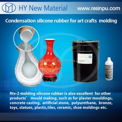 RTV silicone rubber for resin products