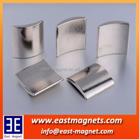 Ndfeb magnet for three-phase permanent magnetism synchronous motor