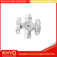 China supplier high quality auto joint universal joint GET-21,04371-35020,GUT21
