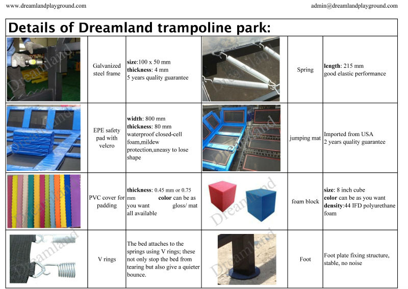 Alibaba manufacturer directory suppliers manufacturers for Indoor trampoline park design manufacturing