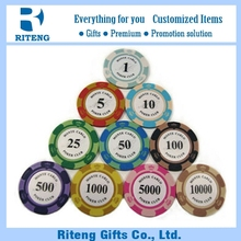 2015 Wholesale Customized Poker Chips For Sale