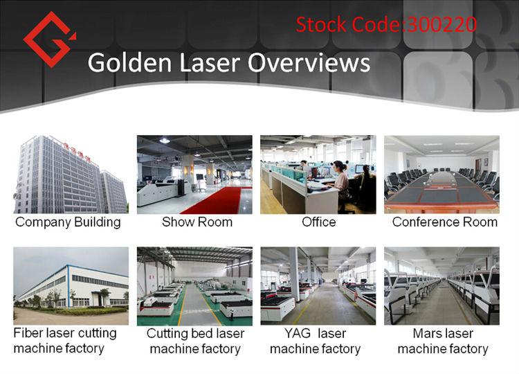 750 golden laser overviews 6-4