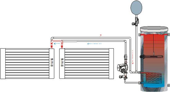 Split Pressurized Evacuated Tube Thermosyphon (passive ...
