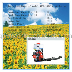 agriculture mist dust sprayer,knapsack farm power sprayer 20L , backpack garden mist blower