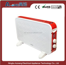 panel type convection heater