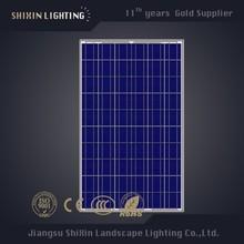 2015 - 12v 100w solar panel price list /New designed