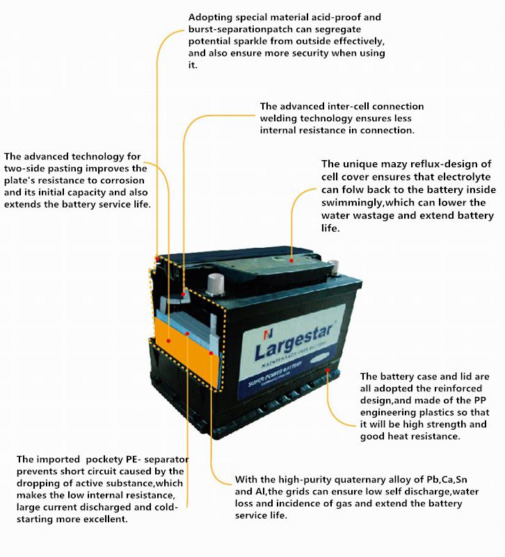 MF 75ah lead acid car 12v battery for gold manufacturer