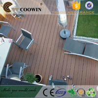 COOWIN best composite decking reviews