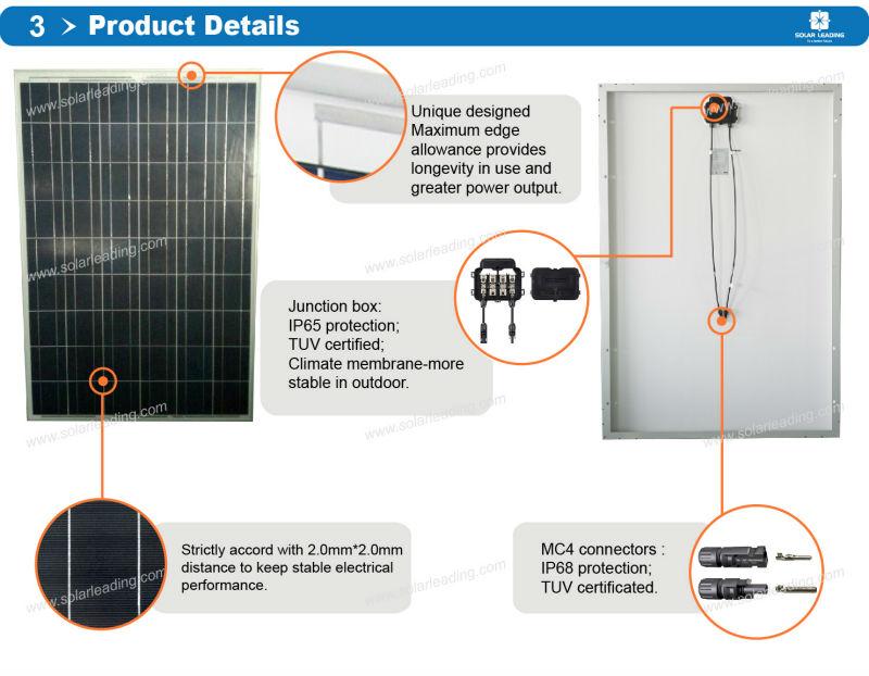 Solar panels 250 watt 30V. Solar Kit use