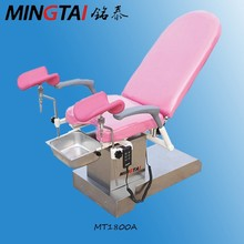 Urological Kidney Surgery OR Bed Manufacturer / Urological Operating Tables Beds / Orthopedic Operating Tables Beds