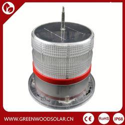 GWS-OL201 Medium Intensity Flashing/steady led parking lights for motorcycles