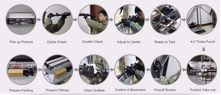 Inspectio process.jpg