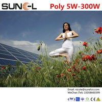 solar panel 250w in China with CIF price quotation
