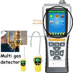 portable methane gas detector manufacture