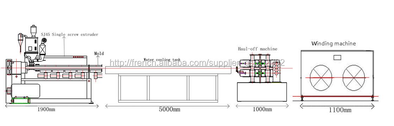 Extrudeuse bivis de tubes, Fournisseur dextrudeuses bivis