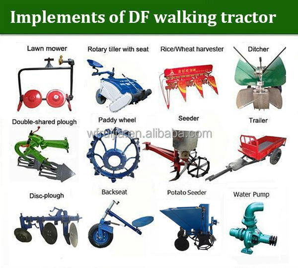 Tractor With Tools : China good farm tools and equipment their uses for two