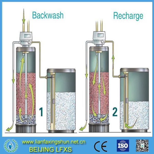 Ion Exchange Resin Tank Ion Exchange Resin
