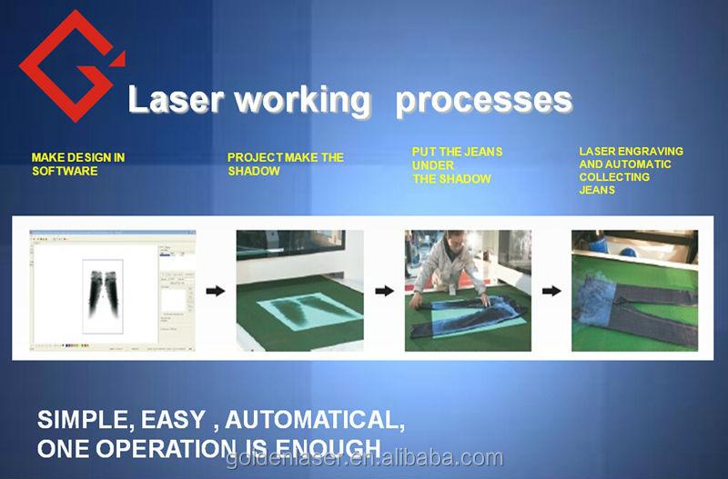 laser engraving ppt 14-7-4_800