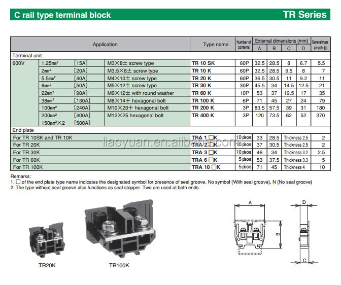 Tr60 600v Max 22mm2 Rail Type Terminal Block Buy Rail