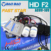 Customized promotional hid xenon kit with g4 mini ballast with trade assurance