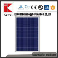 Trina High efficiency 250W polycrystalline solar panle