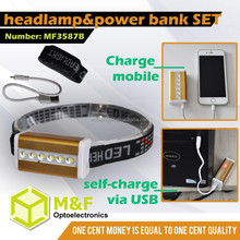 Multi 2835 SMD LED USB Cable Head Light To Wear Miner Headlamps