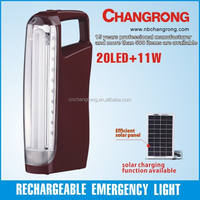 emergency &automatic rechargeable flahlight camping latern light portable torch led
