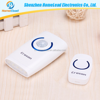 2015 New Promotional Products Novelty Items Doorbell