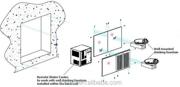 stainless steel wall mounted drinking water fountain