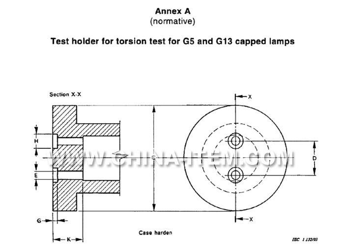 61195-1999 Annex A.jpg