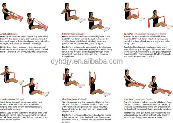 Elastische band fitness oefeningen