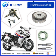 aftermarket motorcycle parts and accessories sourcing from china