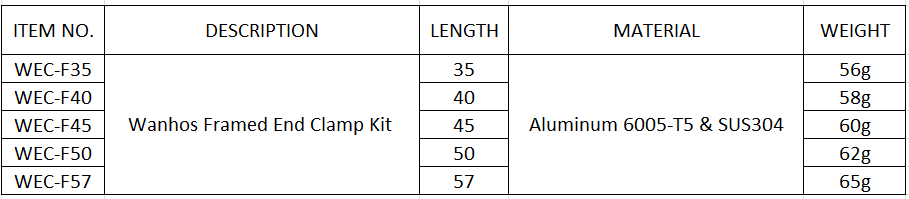 Solar Panel Aluminum Clamps