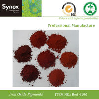 Hot Sale Manufactory chemical analysis of iron ore