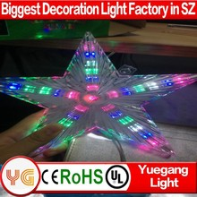 Hight lumen moon and star light china supplier moon and star light