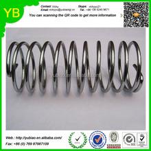 China composite spring supplier return compression spring manufacturer