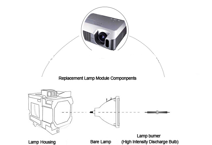 free shipping  projector jector lamp for sony tv kdf