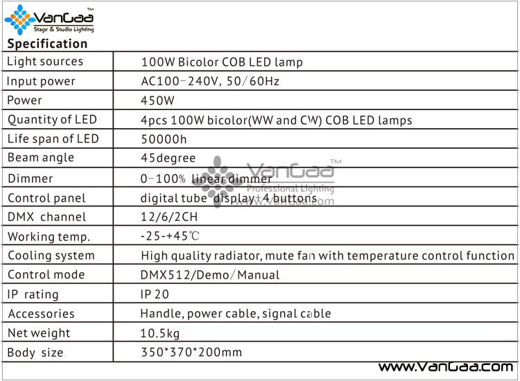 VG-AB4-B details (3)