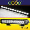 Hot sale China manufactory offroad 120w led light bar car led spot light 12v