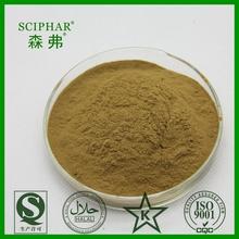Raw material manufacturer supplying bulk apple polyphenol