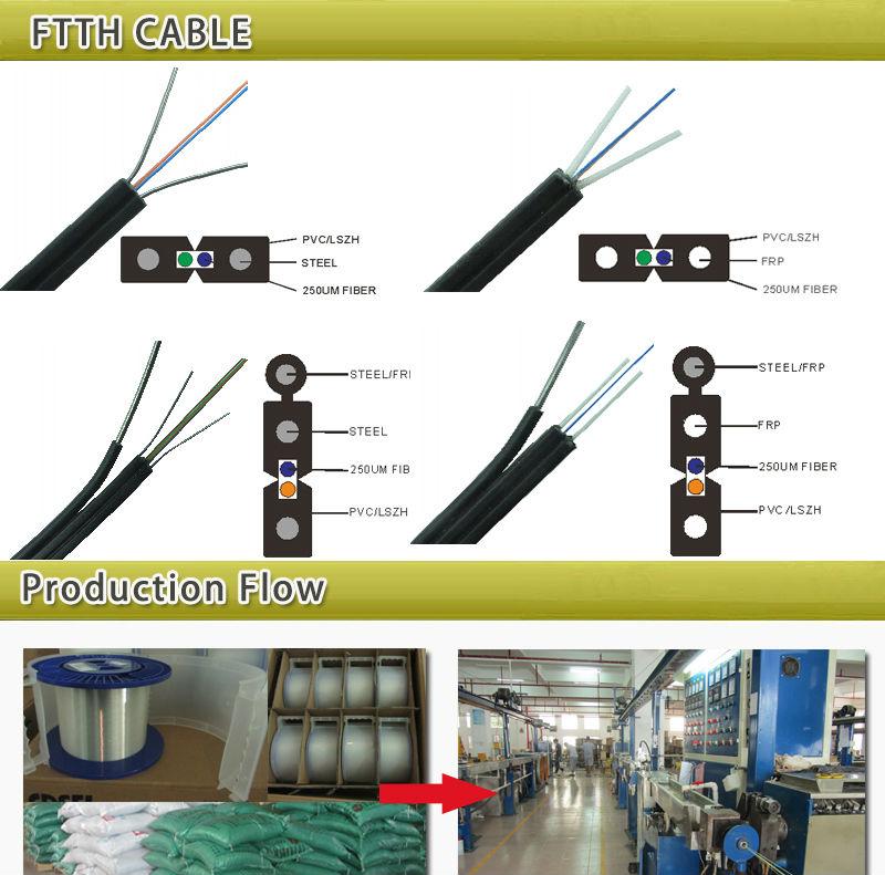Вас наш оборудование для оптического кабеля актуальным становится это