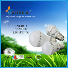China 220 volt led light bulbs for sale new product 2014