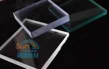 2 mm panel solar / paneles de policarbonato / verde de plástico para techos / claro láminas de plástico