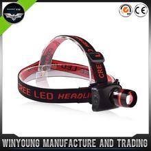High Brightness Capacity China Super Powerful Headlight
