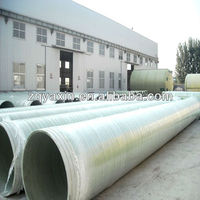 frp Fiberglass pipe prices for sale