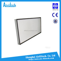 Mini pleat H10 H11 H12 H13 air filter 99.999% 0.3um hepa filter material for air purifier