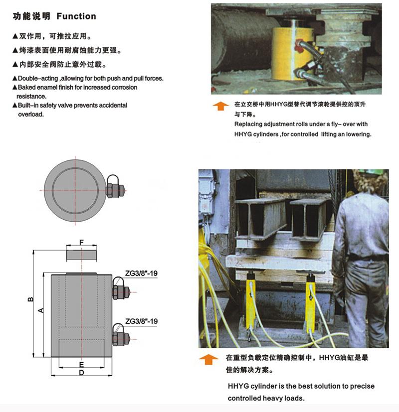 Hl-ls безопасность контргайка гидравлический цилиндры с цена от производителя, сделано в китае