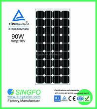 low price per watt solar panels